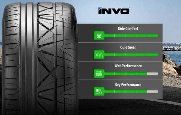 NITTO INVO TYRES